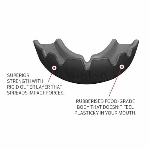 lobloo-slick-professional-dual-density-mouthguard-front.jpg